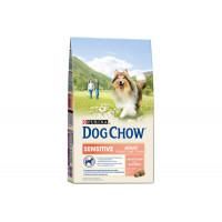 Dog Chow, Sensitive, корм д/собак с чувств. пищев. (лосось)